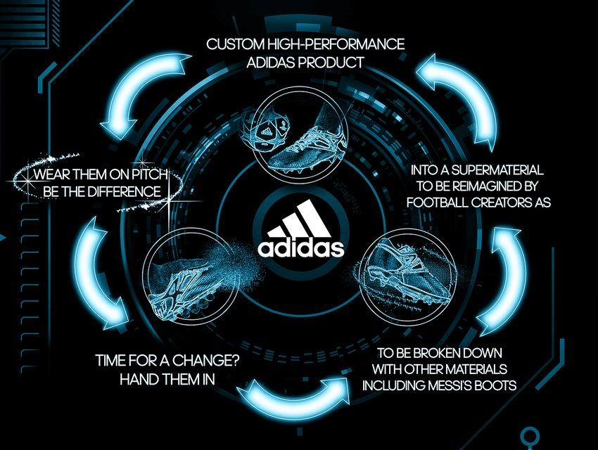 adidas infinite
