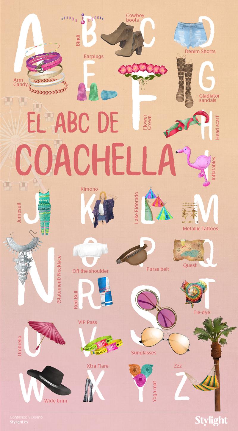 El ABC de Coachella
