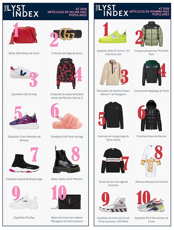 prendas y accesorios más populares