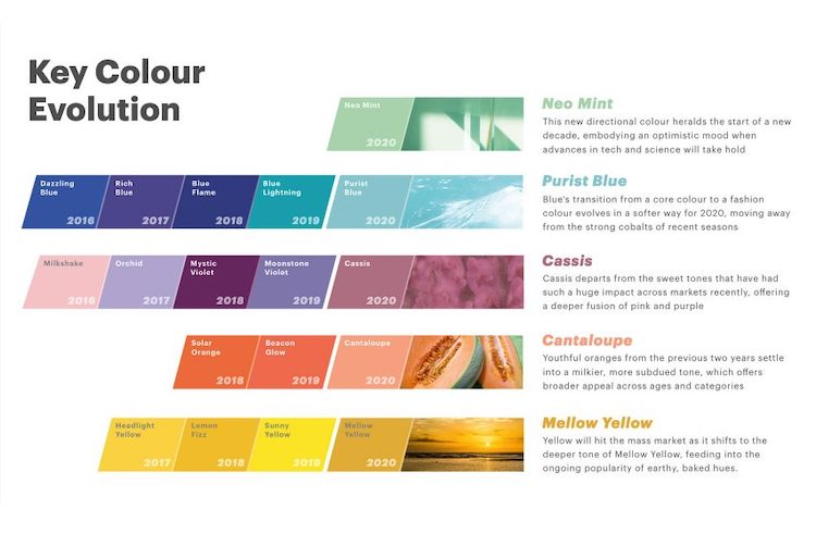 colores del 2020