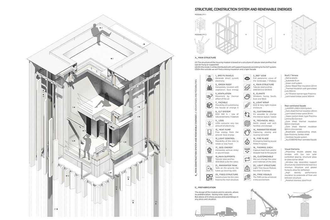 forest-cabin-planos-arquitectura-magazine-horse